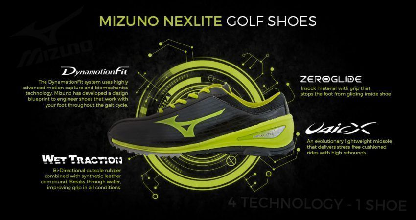 Role of golf shoes in your game